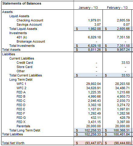 Balances_Feb13